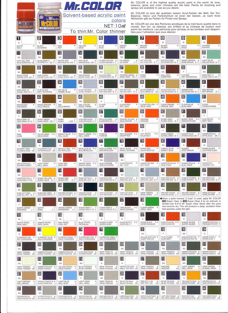 View topic fujimi colour reference chart image geenschuldenfo Choice Image