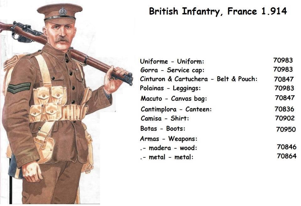 WWI British Uniform Color and Mix? | planetFigure | Miniatures